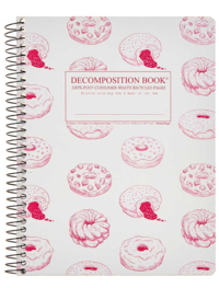 Decomposition Spiral